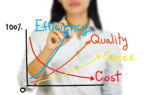 Operational Efficiency in Aesthetic Medical Practices