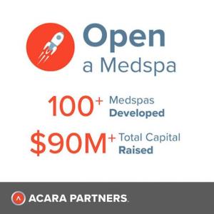 How Much Revenue do Medspas Actually Generate